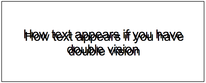 How text appears if you have double vision (text is doubled)